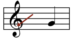 vioolsleutel en bassleutel
